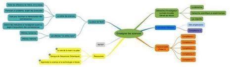Carte heuristique sur les sciences | Classemapping | Nouvelles technologies | Scoop.it