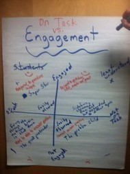 """On-Task"" does not mean Engaged 