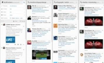 3 astuces pour bien construire sa veille sur Twitter - 140max | TIC et TICE mais... en français | Scoop.it