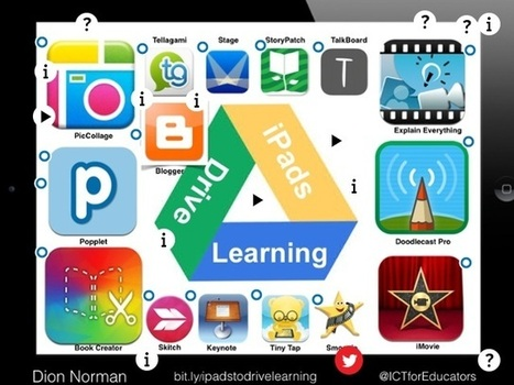 iPads to Drive (and Blogger) Learning by Dion Norman | Google in Education | Scoop.it