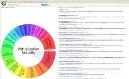 Search Engines for OSINT and Recon | Strategy and Information Analysis | Scoop.it