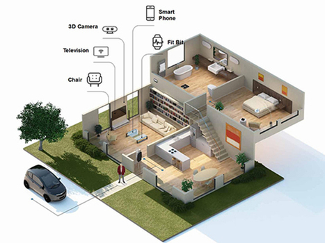 Novartis's Quest to Create a Smart Home for People Living With COPD | Social Media, Mobile, Wearable News & Views | Scoop.it