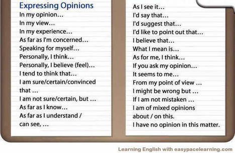 Expressing opinion English lesson | IELTS Writing Task 2 Practice | Scoop.it