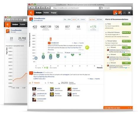 7 outils gratuits & 3 services payants pour mesurer la performance de votre compte Twitter | Actualité Social Media : blogs & réseaux sociaux | Scoop.it