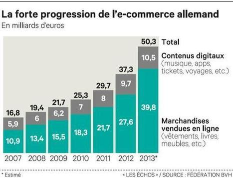 L'e-commerce franchit les 50 milliards d'euros en Allemagne | E-commerce | Scoop.it