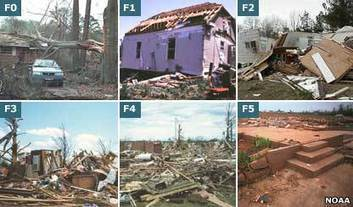 BBC NEWS | Science/Nature | How a tornado is formed | Geography Bits | Scoop.it