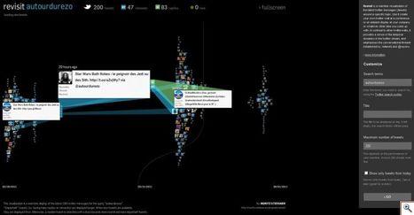 Revisit : un mur magnifique pour afficher la timeline de Twitter. | Web 2.0 | Sites et applications pratiques et marrantes | Scoop.it