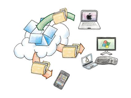 Tableau comparatif des principaux services de stockage en ligne | François MAGNAN  Formateur Consultant | Scoop.it