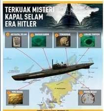 Wrak Duitse onderzeeër uit WOII bij Java ontdekt | KAP-ANGELO | Scoop.it