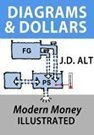 Bond Economics: Book Review: Diagrams & Dollars | The Money Chronicle | Scoop.it