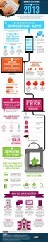 Mayores tendencias de tecnología para educación #infografia #infographic #education | Siempre aprendiendo | Scoop.it