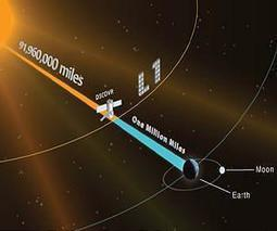 First US deep space weather satellite reaches final orbit | More Commercial Space News | Scoop.it