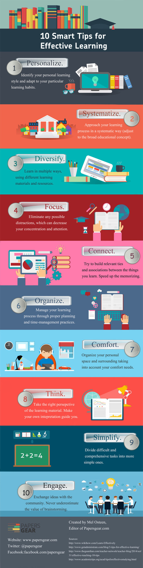 10 Smart Tips for Effective Learning Infographic - e-Learning Infographics | ANALYZING EDUCATIONAL TECHNOLOGY | Scoop.it