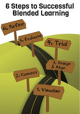 Six steps to beat the 'technology trap' | E-learning | Scoop.it