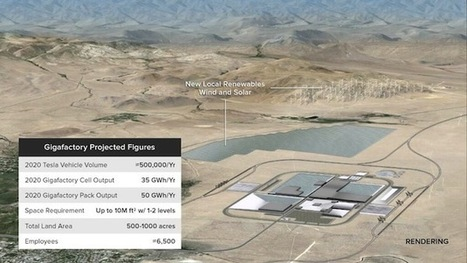Tesla's raising $1.6 billion to build its battery 'Gigafactory' and mass-market $35k car | An Electric World | Scoop.it