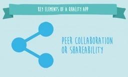 What makes a good educational app? (Part 5) | Edtech PK-12 | Scoop.it