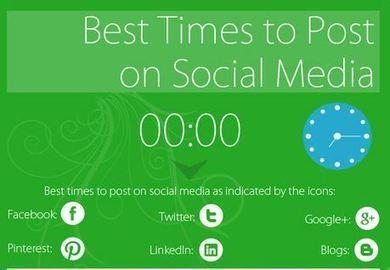 Infographie : les meilleurs moments pour publier sur les réseaux sociaux | Internet world | Scoop.it