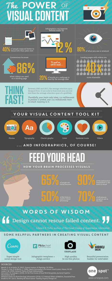 The Power of Visual Content #infographic | Online tips & social media nieuws | Scoop.it