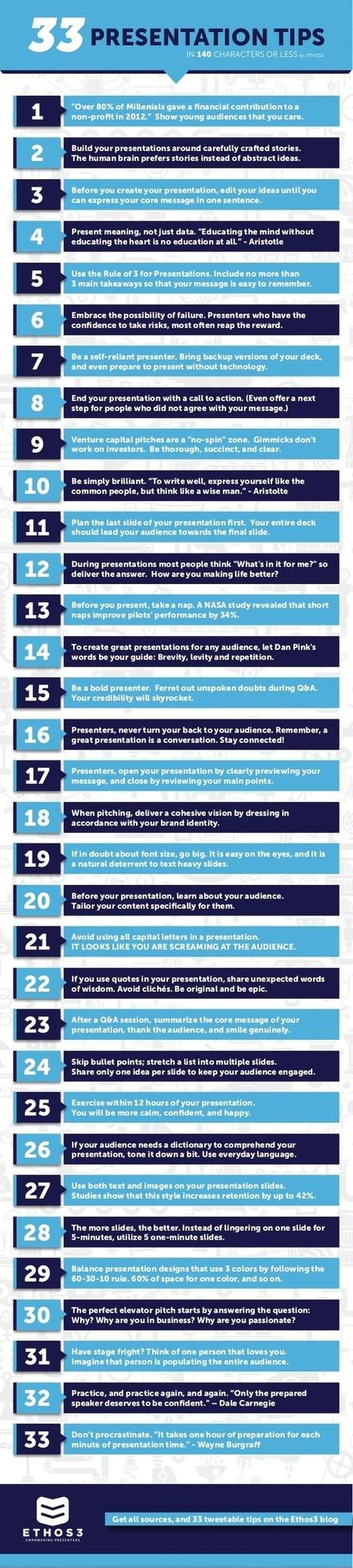 33 consejos sobre presentaciones en 140 caracteres | Las TIC en el aula de ELE | Scoop.it