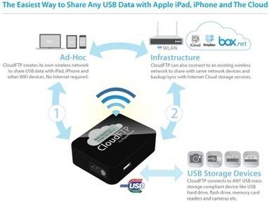 (TOOL)-(€) - Attrezzature e Gadget Tecnologici per il Nomade Digitale | Nomadi Digitali | scatol8® | Scoop.it