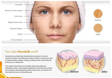 Nouvebelle-Skincare Do Not buy Get Free Trial | Vitamins N Supplements | Scoop.it