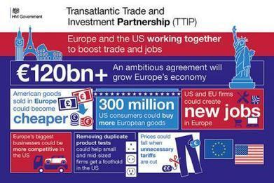 TTIP for dummies - EurActiv | Barriers to Trade | Scoop.it
