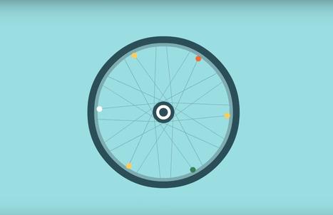 Apple publica cinco nuevos vídeos enfocados a vivir una vida saludable y activa | Apasionadas por la salud y lo natural | Scoop.it