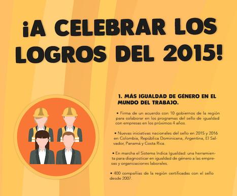 Infografía: Nuestros logros en 2015 | Genera Igualdad | Scoop.it