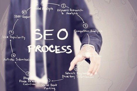 5 Trusted Accounts Every Local SEO Should Have | digital marketing | Scoop.it