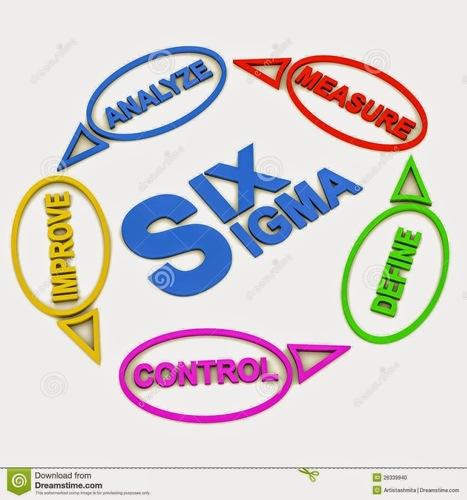six sigma in delhi | six sigma training india | Scoop.it