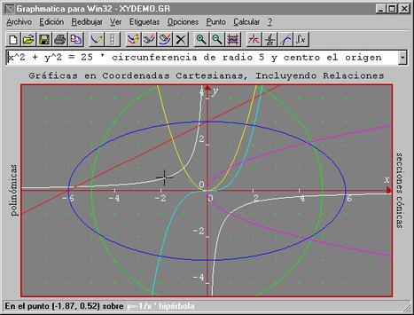 Graphmatica - Gráficos en tu navegador ~ Docente 2punto0 | Las TIC y la Educación | Scoop.it