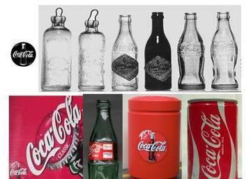 Funciones del envase y el marketing | Mercadeo de la alimentación | Scoop.it