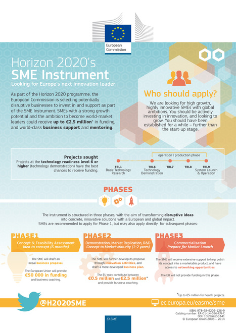 EU programme - Horizon 2020's SME Instrument in a nutshell | Innovation for islands growth. L'innovation, croissance des îles | Scoop.it