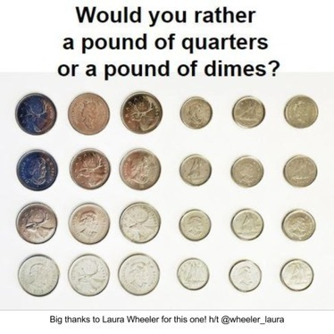 Would You Rather?   Making Sense of Money   Scoop.it