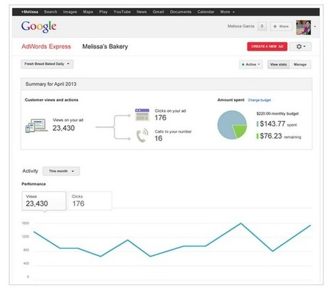 Google Updates AdWords Express Sign-Up Process, Ad Copy Preview And Dashboard   web design   Scoop.it
