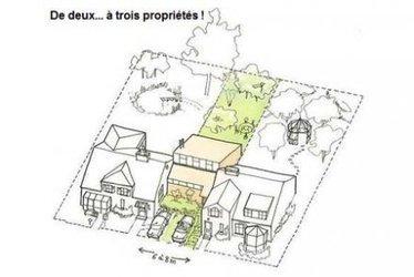 [BIMBY] Qui veut construire dans mon jardin? | URBANmedias | Scoop.it