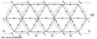 Math'@ctivité 3D : flexagone | Jeux de stratégie | Scoop.it