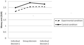Intergroup Conflict and Rational Decision Making | Cognitive Science - Artificial Intelligence | Scoop.it