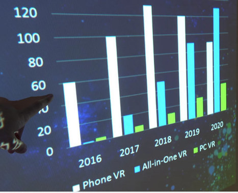 Allwinner Virtual Reality 2016 – 2017 Roadmap: H8vr, VR9 and VR10 Solutions | Embedded Systems News | Scoop.it