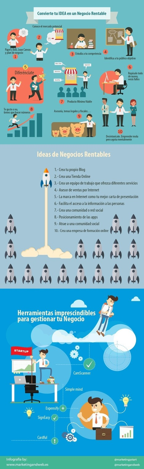¿Quieres conseguir un Negocio Rentable? Sigue estos 10 pasos | Noticias de Marketing Online - Marketing and Web | Scoop.it
