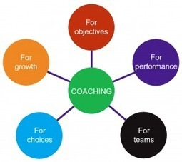 Executive coaching - boosting the performance of individuals and teams | Executive Coaching and Mentoring | Scoop.it