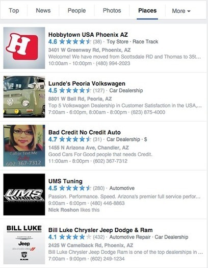 How to Optimize Your Social Profiles for Search | Kbec | Scoop.it