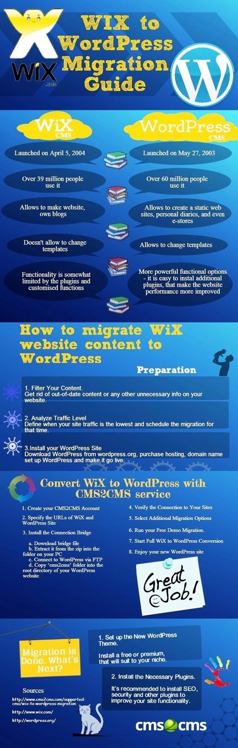 WiX to WordPress Migration Guide | WiX to WordPress: Things that you should know | Scoop.it