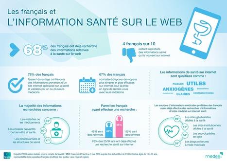 Usages et attentes des Français à l'égard du digital en matière d'information sur leur santé | Infos et Actualiltés de la Pharmacie Française | Scoop.it
