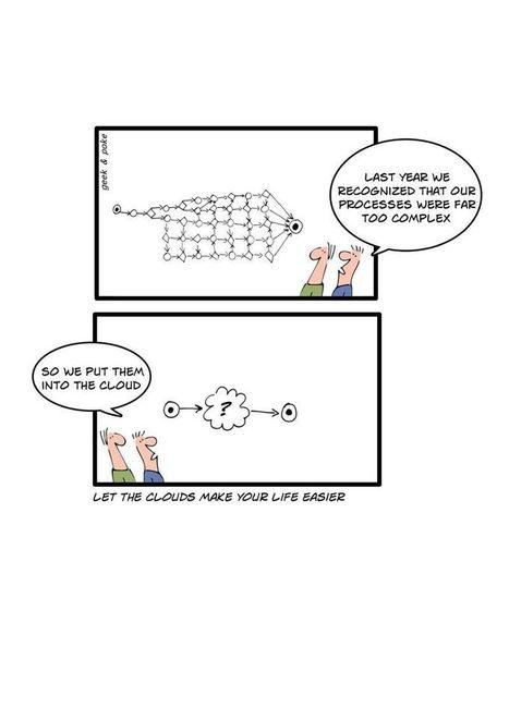 Geek And Poke: Cloud | opexxx | Scoop.it