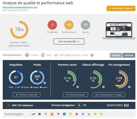 DareBoost, un outil complet pour analyser les performances de son site web et de ses concurrents | Veille digitale | Scoop.it