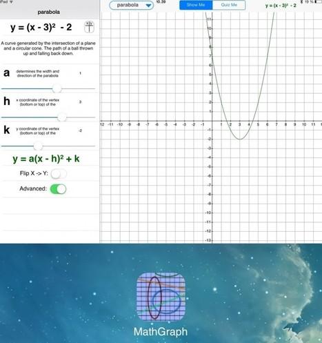 Pari hyödyllistä appsia matematiikkaan | Tablet opetuksessa | Scoop.it