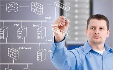 TRiZ innovation | School Management  System | Campus Management System | school management | Scoop.it
