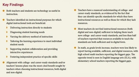 Are Existing Tech Tools Effective for Teachers and Students? | Educational Discourse | Scoop.it