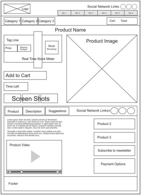 Xopso - Ecommerce Website   Case Study   FATbit Technologies   Best Website Design Company Chandigarh   Scoop.it